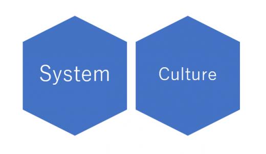 自律型組織の作り方(29歳女性リーダーが実現した事例)