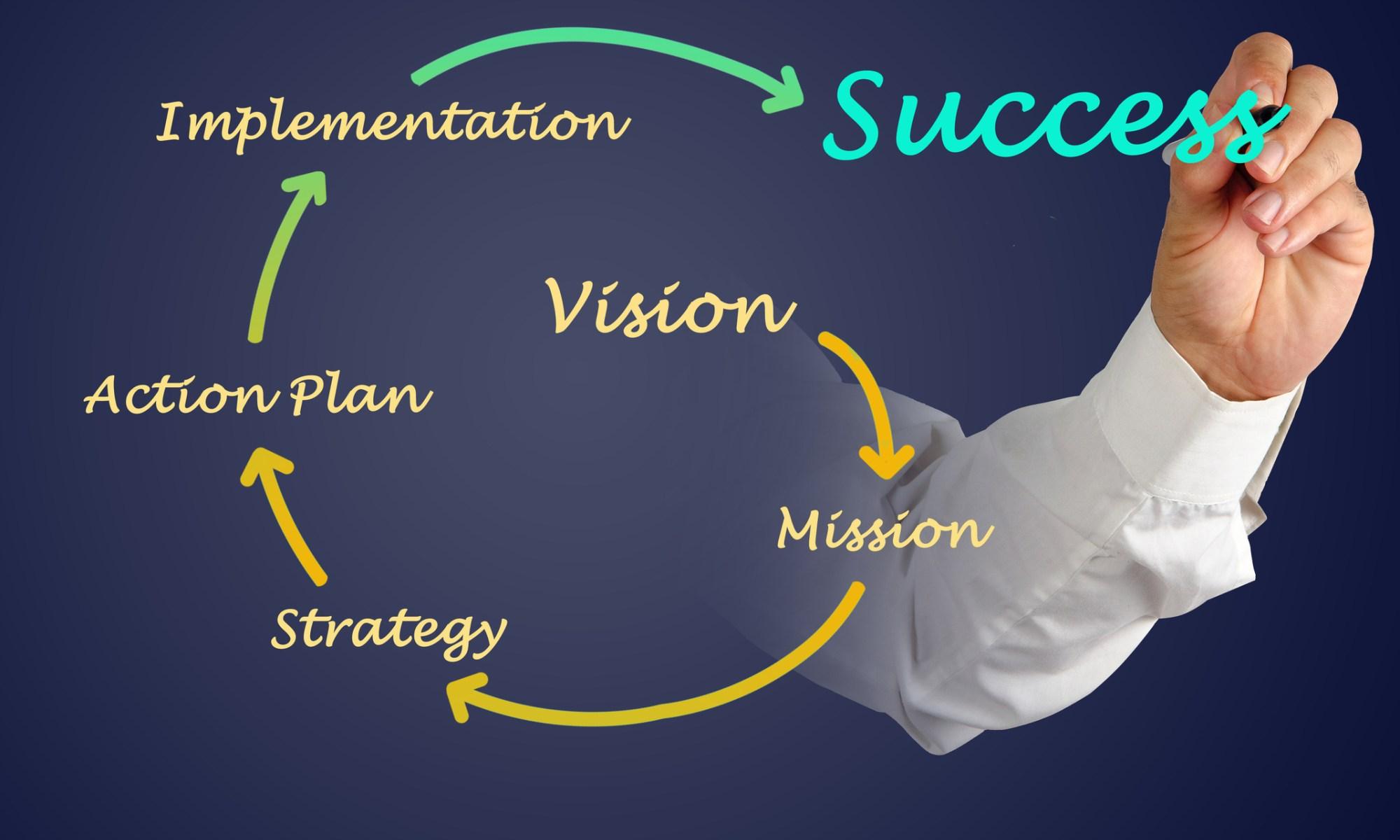 真に持つべき経営理念とは何か?経営理念の作り方の心得