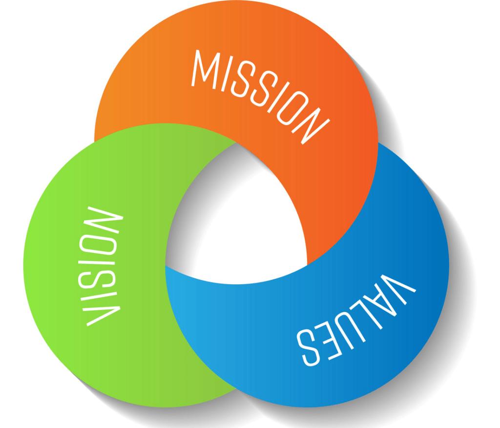 ミッション・ビジョン・バリューとは?作り方や違いを完全解説