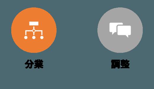 中小企業の組織図の作り方を完全解説