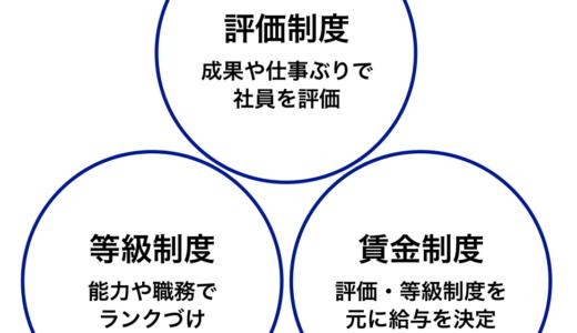 人事制度とは?目的や種類、失敗しない設計手順を詳しく解説