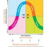 SL理論とは?4つのリーダーシップスタイルを徹底解説