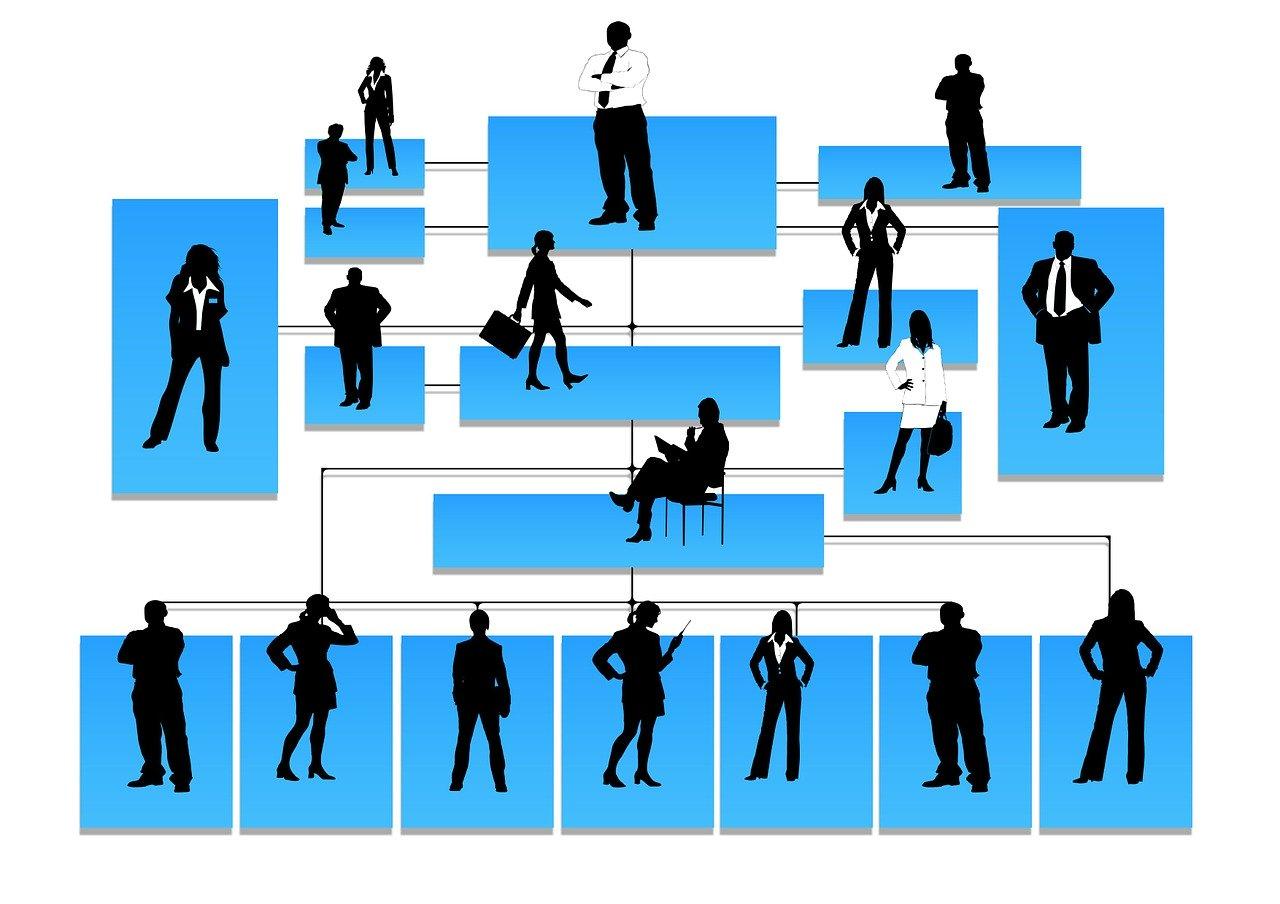 等級制度とは?種類や作り方を5ステップでわかりやすく解説