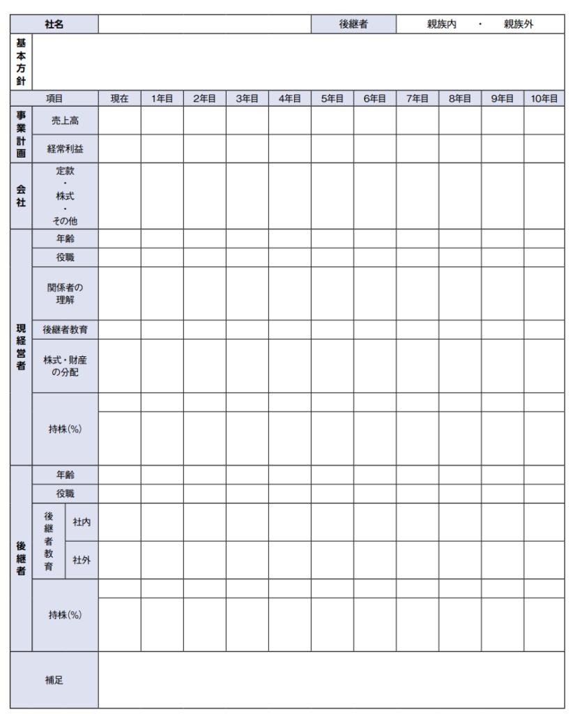 事業承継計画書のテンプレート