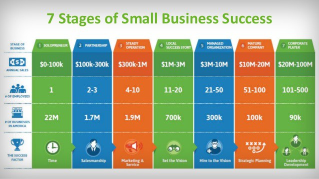 スモールビジネスからビッグビジネスへ成長した秘訣とは?【KEAP社共同創業者インタビュー】