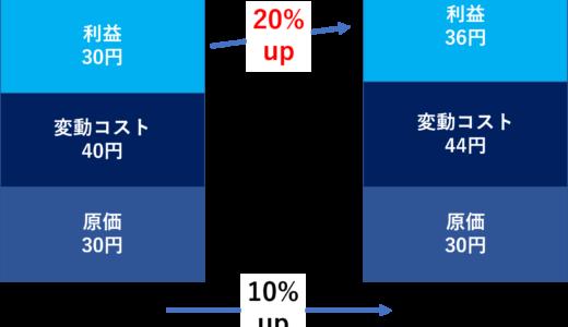 値決めは経営。価格設定のパターンと高い値付けでも売れる商品の特徴を完全解説。